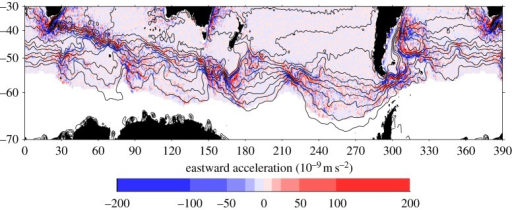 Eastward acceleration of the mean flow by time-dependent eddies, based on 13 years of satellite altimetry data (a dynamically passive, irrotational component has been removed). Contours representing intervals of 20 centimetres show mean dynamic topography based on the DTU10 [16,17] mean sea surface and the TUM2013C geoid [18], averaged over 0.25° blocks and with 25 km Gaussian smoothing applied.