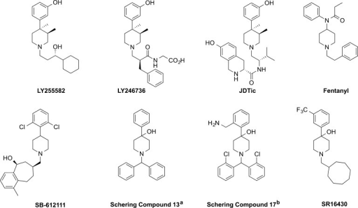 Structures of trans-(3R,4R)-dimethyl-4-(3-hydroxyphenyl)piperidine-containingopioidantagonists and phenylpiperidine-containing opioid and nociceptinreceptor ligands. (a) From ref (6). (b) From ref (7).