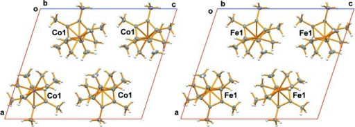 Comparison diagram of the isostructural Cp*Co(CH2CH2)2 (left) and Cp*Fe(CH2CH2)2 (right) unit cells, viewed down the b axis.