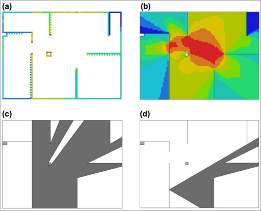 Some spatial analyses used in the study: (a) Boundary Visibility Graph (BVG); (b) Visibility Graph Analysis (VGA); (c) Sample isovist derived for location x105; (d) Sample Visibility Catchment Area (VCA), derived for location x105 (equal to its isovist restricted to a 60° cone).