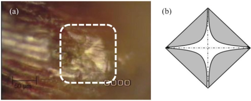 (a) Actual and (b) diagrammatic indentation mark resulting from the microindentation process of a CSM pyramidal micro-indenter.