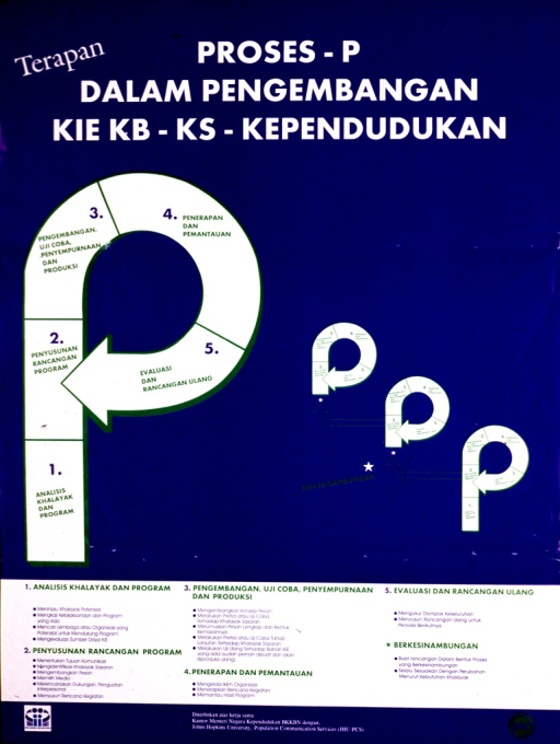 <p>Predominantly blue poster with multicolor lettering.  Title at top of poster.  Title addresses the P-Process, a communication planning tool developed by Johns Hopkins University, and family planning programs of the Indonesian government.  Visual image is a large &quot;P&quot; divided into 5 sections, one for each part of the process.  Three smaller &quot;p&quot;s to the right suggest that the process is iterative in nature.  Text below &quot;p&quot;s appears to explain the steps in greater detail.  Publisher information at bottom of poster.</p>
