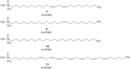 Four new arsenolipids found in blue whiting oil.These structures were supported by high-resolution accurate mass spectrometry, and, for arsenolipid 444, confirmed by chemical synthesis. As-HC442 and As-HC440 were proposed, by analogy, to possess the same carbon skeletons as As-HC444, but with one or two double bonds in their structures, respectively. The position and geometry of the double bonds in arsenolipids As-HC440, As-HC442 and As-HC542 were not determined; they have been assigned by analogy to commonly occurring non-arsenic lipids in organisms14.