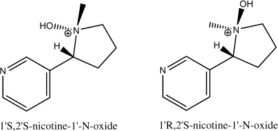 Diastereoisomers of nicotine-1′-N-oxide.