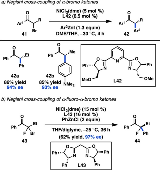 AsymmetricNegishi cross-coupling of α-halo ketones.