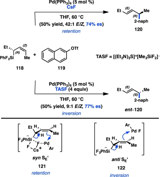 Stereochemical outcomeof allylsilanes in the Hiyama cross-coupling.