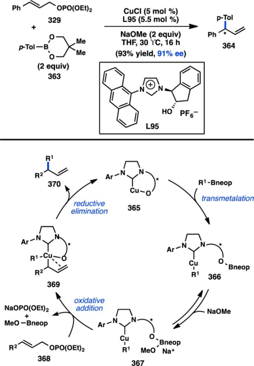 Cu-catalyzed asymmetric allylic arylation with arylboron reagents.