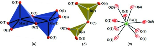 (a) Partial structure showing Mn2O8 dimers (polyhedral drawing). The apical oxygen, O3, in each MnO5 square pyramid points in opposite directions. (b) Corner-sharing BO3 groups forming a pyroborate unit. The BO3 units within the pyroborate group are linked through a common O atom, O5. (c) The barium cation resides in a BaO9 environment. Anisotropic displacement parameters are drawn at 95% probability.