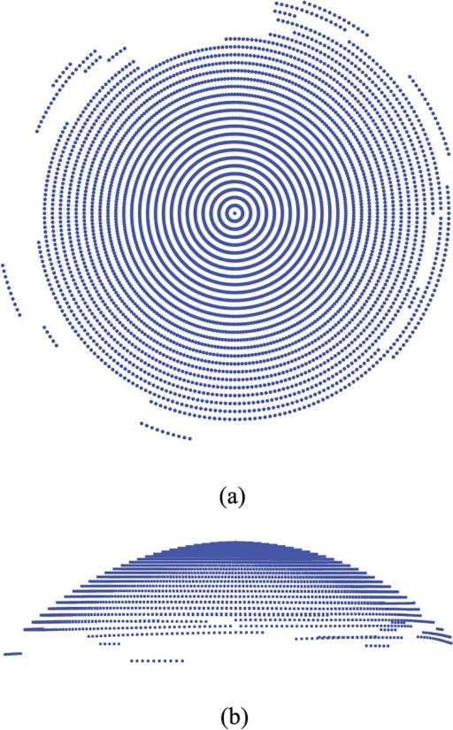 Example of original data set extracted from the topographer.Each point is visualized with a small spherical symbol. (a) Anterior surface view; (b) Nasal-temporal (NT) view.