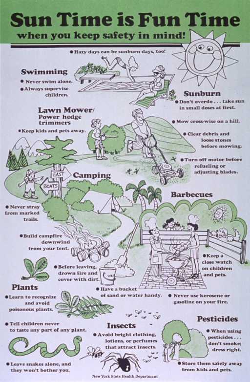 <p>White and green poster with black lettering.  Title at top of poster.  Poster features a significant amount of text reminding the reader about basic safety in the following situations:  swimming, sunburn, using power lawn equipment, camping, barbequing, being around plants and insects, and spraying pesticides.  Visual image is a series of illustrations depicting these points.  Publisher information at bottom of poster.</p>