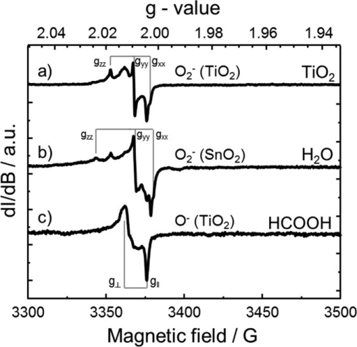 epr spectra of preirradiated metal oxide samplesafter o