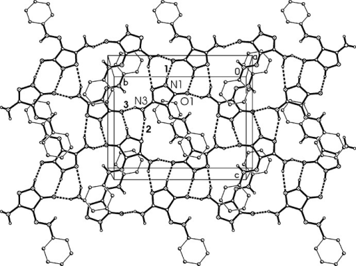 Packing diagram of the title compound, viewed perpendicular to (100). Thick dashed bonds represent classical H bonds. Atom names correspond to the asymmetric unit; hydrogen bonds are numbered according to the Table on page Sup-7 (#4, the weaker part of a three-centre interaction, is omitted, as is the intramolecular interaction #5).