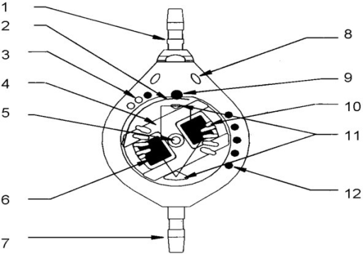Schematic diagram of construction of Sophysa Polaris Valve (Figure scanned from the leaflet provided by the manufacturer). 1: inlet connector, 2: semicircular spring; 3 & 12: radiopaque setting identification points, 4: rotor, 5: ruby axis, 6: micromagnet, 7: outlet, 8: fixation holes, 9: ruby ball, 10: adjustment lugs, 11: safety stop.