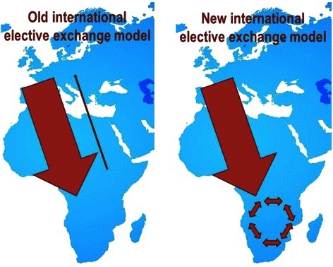 The North–south-South elective exchange model. The North–south-South elective model as a way to strengthen Southern universities and to give more students from the South the possibility to experience IME