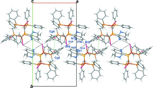 A chain in the structure of (I) mediated by N—H⋯Br hydrogen bonds and aromatic π–π stacking.