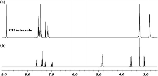 a1H NMR spectra of 6 in CDCl3, b1H NMR spectra of 1,5-bis[2-aminophenyl(thio)]-3-phenylazapentane hydrochlochloride in d-MeOH