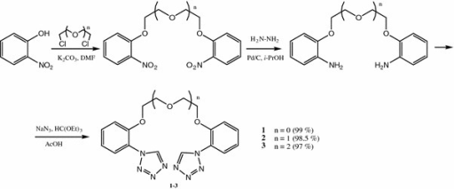 Synthesis of bis-[2-(1H-tetrazo-1-yl)phenoxy]-ethane derivatives