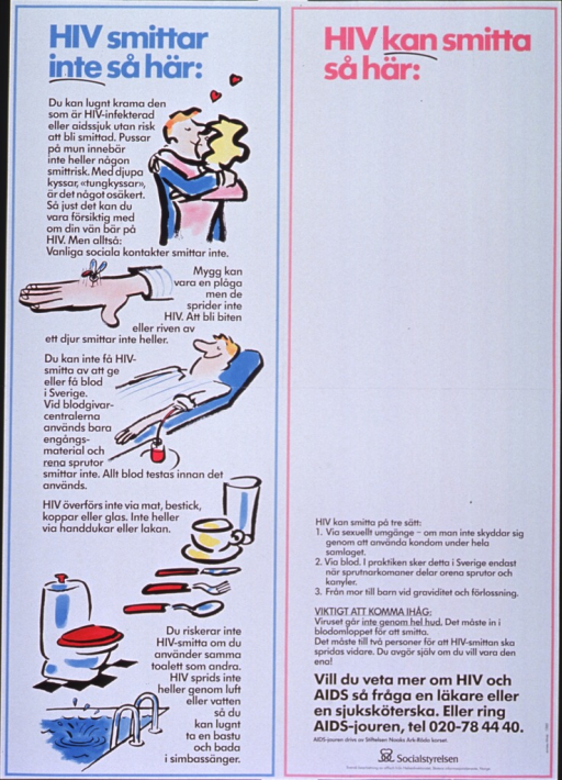 <p>White poster with multicolor lettering.  Title at top of poster.  Initial title phrase deals with ways that AIDS is not transmitted.  Illustrations and text below title address kissing, insect bites, giving blood, sharing dishes, and using the same toilet or swimming pool.  Final title phrase deals with ways that AIDS is transmitted.  Most of the column below is blank, with no illustrations.  Text addresses sexual contact, contaminated blood, and mother to child transmission.  Publisher information in lower right corner.</p>