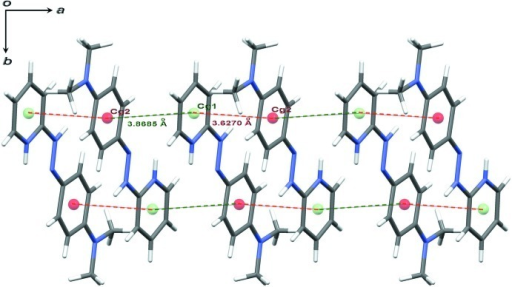 The π···π stacking between phenyl and pyriding rings of (H2dmazpy)2+.