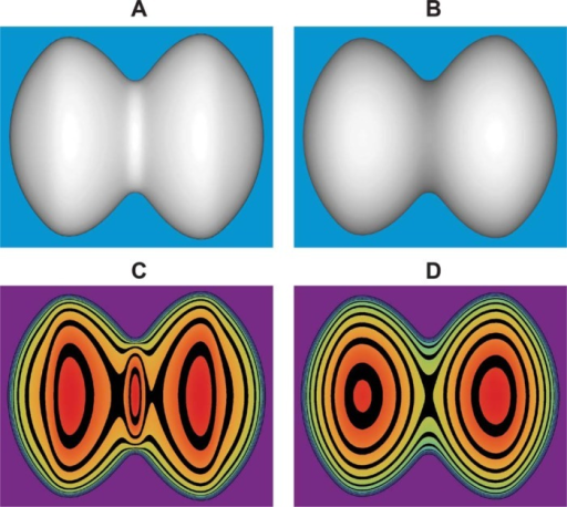 Two images of a deformed sphere (A and B) and their corresponding patterns of isophotes (C and D). The image in Panel A was rendered with a Lambertian BRDF using a collimated light field that was parallel to the viewing direction. The one in Panel B was textured with a linear intensity gradient that was oriented parallel to the viewing direction. The isointensity contour plots are coded so that red bands represent the highest image intensities and the violet bands represent the lowest.