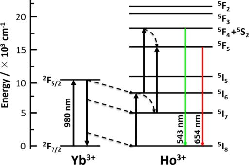 schematic energy