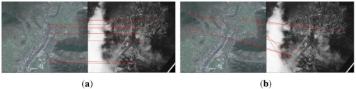 Matching result on a remote sensing image pair taken during the 2008 Sichuan earthquake (on a scale of 1:10,000) from the dataset 'EOIR'. (a) The proposed method; (b) SIFT + RANSAC. The clouds appearing in the IR image do not generate incorrect matches for the proposed method, since they have been removed step by step in the cascade structure. SIFT + RANSAC barely generates a keypoint mapping due to the lack of texture in the cloud area (hence, fewer keypoints). The repeating structure of image content causes mismatches for SIFT + RANSAC.