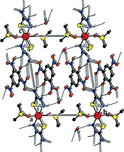 A view along the a axis of the crystal packing of the title compound. The hydrogen bonds are shown as dashed lines (see Table 1 for details; C-bound H-atoms not involved in C—H···O interactions have been omitted for clarity].