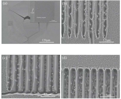 Fracture related problems and epitaxial structures. (a) Epitaxial grating on freestanding GaN membrane, and the inset is the zoom-in view of grating region; (b), (c) and (d) the resultant 700-nm period epitaxial gratings: (b) 500-nm-wide grating; (c) 350-nm-wide grating; (d) 250-nm-wide grating.