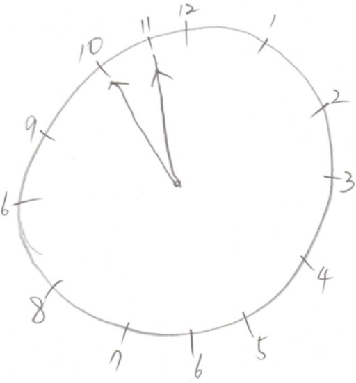 Clock Drawing TestNote The Contour And Time Setting Are Incorrect In Task