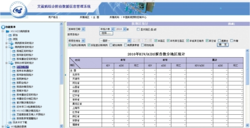 Screen shot of a summary statistics table in the new, integrated system accessed by a central level user at the NCAIDS. The left-hand toolbar contains choices for how to display data (e.g. by date, geographic location, age and other characteristics). The menu above the table contains fields indicating the choice of report, reporting year and reporting level (e.g. national, provincial, prefectural or county levels). This blank table is for 2010 HIV/AIDS case reporting statistics, stratified by province