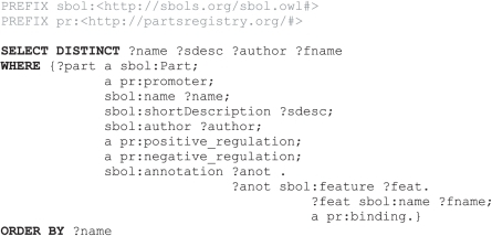 SPARQL query of SBPkb for dual-regulated promoter parts and their descriptions.