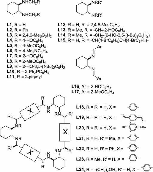 Acyclic and cyclic ligands used in this study