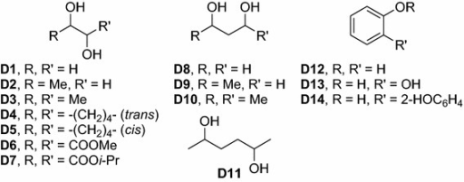 Diols and alcohols used as activators in [Zn(diamine)(diol)]-catalyzed hydrosilylations