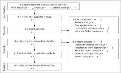 Process to select literature according to Preferred Reporting Items of Systematic Reviews and Meta-Analyses guideline.