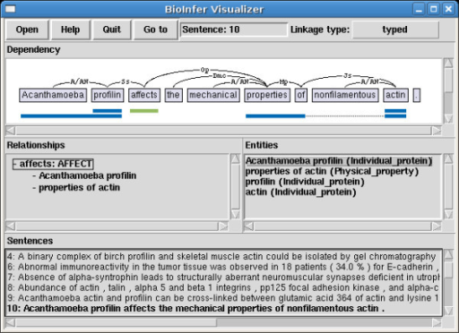 The BioInfer visualizer. BioInfer visualizer graphical user interface showing sentence with syntactic annotation with typed dependencies, with text corresponding to selected entities and relationships highlighted (topmost). A hierarchical view of relationships is shown middle left and entities with their types on the middle right. The bottom of the screen contains a sentence selector.