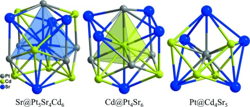 Coordination polyhedra of Sr, Cd, and Pt atoms in the structure of SrCdPt.