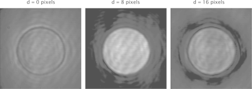 GPC images of a circle shown for different diameters of phase contrast filters, increasing from left to right. The PCF for the left image has no PCF present; there is little difference in intensity between pixels inside and outside the circle. The PCF for the central image has a more optimal diameter of 8 SLM pixels (pixel size=15 μm), while the PCF for the right image is larger than optimal at 16 pixels.