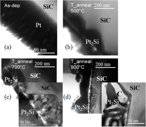 TEM images of the Pt(Pt2Si)/SiC interface. Bright-field, cross-section TEM images of the Pt(Pt2Si)/3C-SiC interface for the as-deposited Pt (a) and after annealing at 500°C (b), 700°C (c), and 900°C (d).