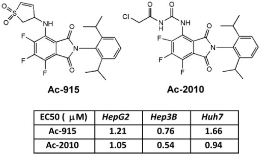 Chemical structure of trifluoro-amino-phthalimides: Ac-915 and Ac-2010 and their EC50 values in different liver cancer cell lines.