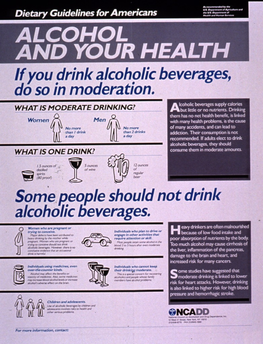 <p>Predominantly white and gray poster with multicolor lettering.  Title at top of poster.  Notes below title and in center of poster.  Visual images are illustrations of people, different kinds of drinks, a pregnant woman, a car, and a medicine bottle.  Additional text on poster defines moderate drinking, what constitutes a standard drink, and reasons certain people should not drink.  Publisher information in lower right corner.</p>
