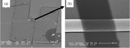 top electrode device of the single composite fiber. a SEM image of Au top electrode device (the part closed by polygon indicated by the red arrows). b SEM image of the device's channel (insulate gap) and crossed nanofiber.