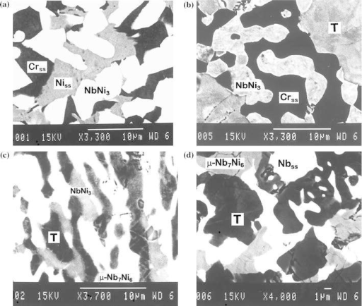 Microstructure of the three-phase alloys of the Nb–Ni–Cr system after equilibrating at 1,100 °C in vacuum for 196 h and quenching a Ni50Cr40Nb10, b Ni40Cr40Nb20, c Ni55Cr5Nb40, and d Ni15Cr35Nb50 (the various phases on the micrographs are denoted by their binary formulae. T is the pseudo-ternary phase, and Niss, Crss, and Nbss are the Ni-, Cr-, and Nb-based solid solution, respectively)