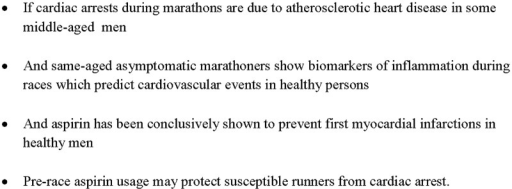 Rationale for prerace aspirin usage to protect susceptible runners from cardiac arrest during marathons