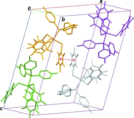 Part of the crystal structure with the shortest π–π contact showed by dashed line. Symmetry related molecules are represented by different colours; grey: asymmetric unit; gold: 1-x, 1-y, 1-z; green: 1-x, -1/2+y, 3/2-z; purple: x, 3/2-y, -1/2+z.