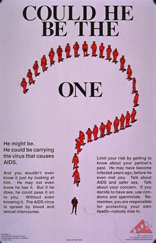 <p>White poster with black lettering. The visual is in red and consists of numerous small figures representing men arranged to form a question mark. The text is on either side of the visual and emphasizes the importance of talking about AIDS and safe sex with your partner and getting to know their past history. They could have been exposed to the HIV virus or could be HIV positive. Using condoms and spermicides can help protect you from becoming infected with the AIDS virus.</p>