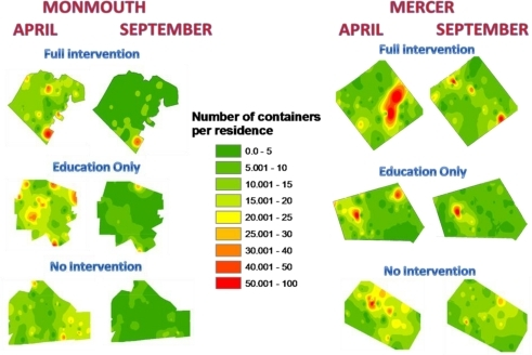 Spatial analysis of sites before and after educational interventions. Maps indicate the number of containers per home. For each county and site, the map on the left indicates survey results done before any intervention (April). The maps on the left indicate the survey results at the end of the season (September).