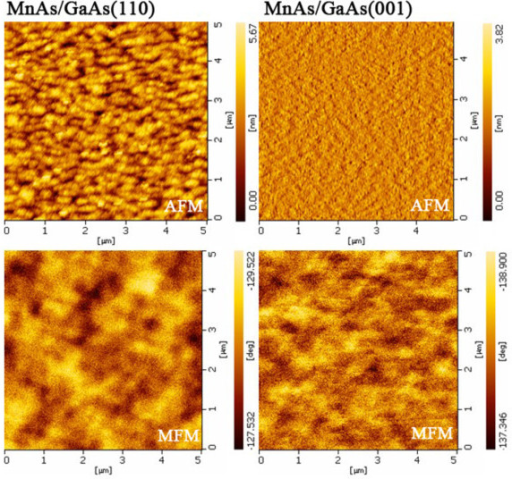 Images of room-temperature AFM and MFM. Room-temperature AFM (upper panel) and MFM (lower panel) images for 11-nm MnAs films grown on GaAs (110) (left) and GaAs (001) (right), taken from the growth surface.