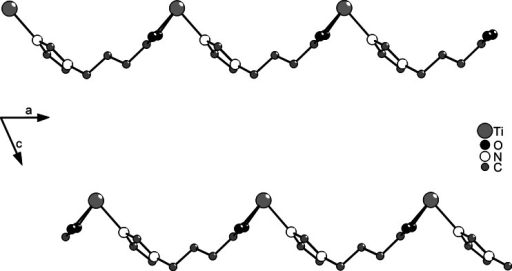 Packing of the chains perpendicular to the b-axis. Isopropoxo ligands and hydrogen atoms were omitted for clarity