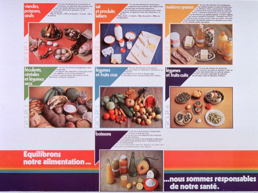 <p>White poster with black and white lettering.  Dominant feature of poster is a series of seven color photo reproductions, each showing a different food group.  Each group is named and numbered and there is a brief description of how the foods fit into a balanced diet.  Title at bottom of poster.</p>