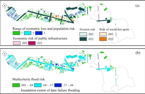 (a) Flood risk of each indicator and (b) multicriteria flood risk under existing conditions. Economic-loss risk (yuan/year/cell) and population at risk (person/year/cell) were classified into the three following ranges: 1 (2 < economic loss risk < 100 or population at risk < 0.002); 2 (100 ≤ economic loss risk < 228 or 0.002 ≤ population at risk < 0.007); and 3 (228 ≤ economic loss risk ≤ 490 or 0.007 ≤ population at risk < 0.02).